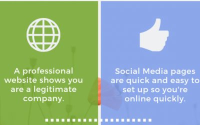Are Websites Even Needed Now? Can Social Media Really Do It All?