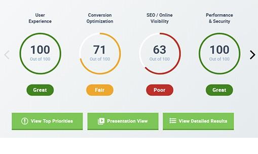 website scores